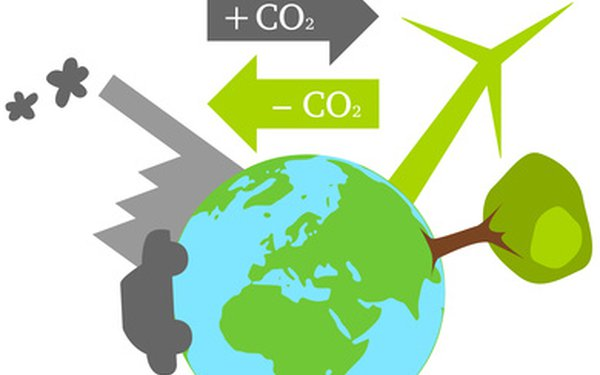 CO2-Kompensation bei Green Events Tirol